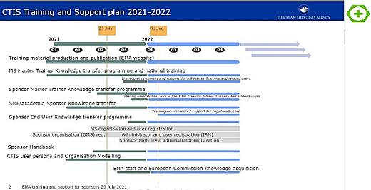 CTIS training and support plan 2021-2022_v1