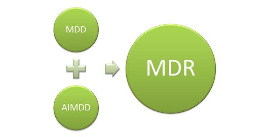 The new European Medical Device Regulation (MDR)